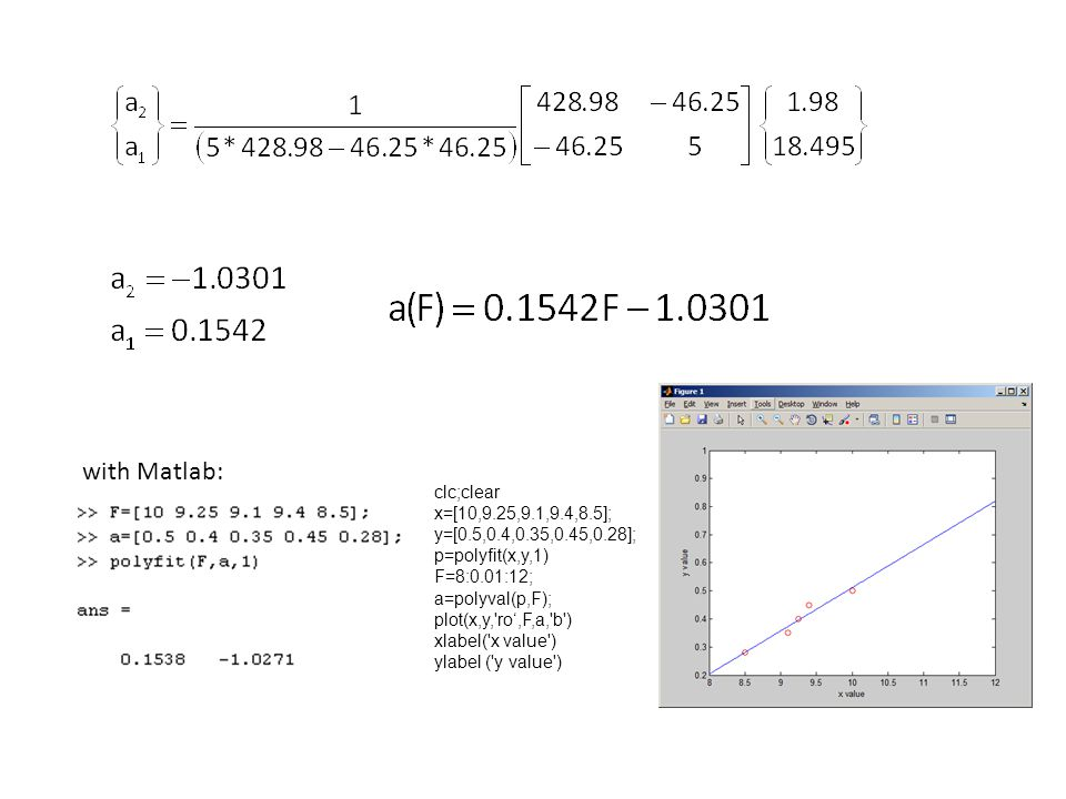 with Matlab: clc;clear x=[10,9.25,9.1,9.4,8.5];